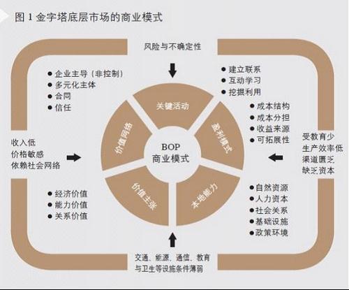 宣传模式的五个步骤